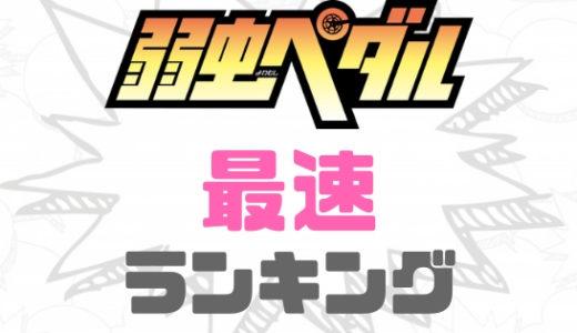 弱虫ペダル-最強最速キャラ決定!メンバーランキングベスト10!